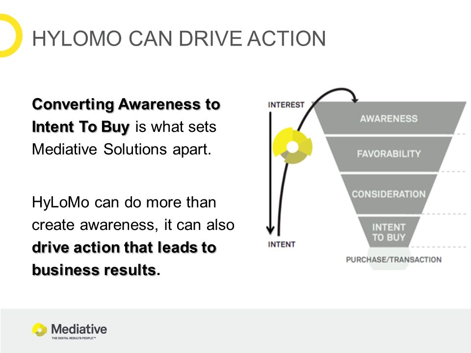 Converting Awareness to Intent To Buy Converting Awareness to Intent To Buy is what sets Mediative Solutions apart. drive action that leads to busines