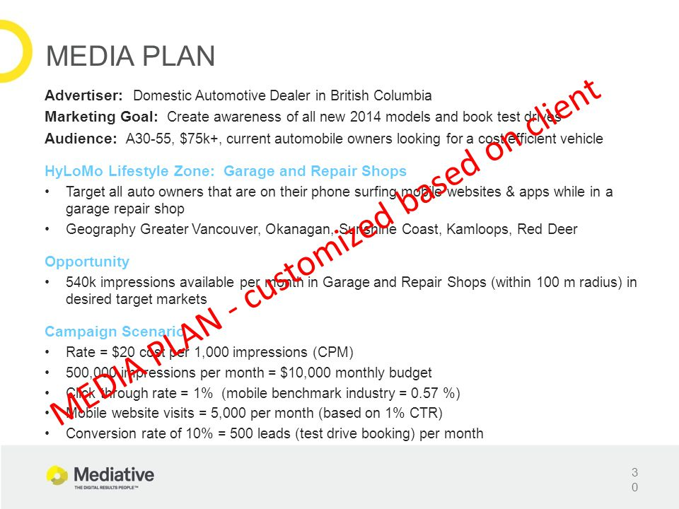 30 MEDIA PLAN Advertiser: Domestic Automotive Dealer in British Columbia Marketing Goal: Create awareness of all new 2014 models and book test drives