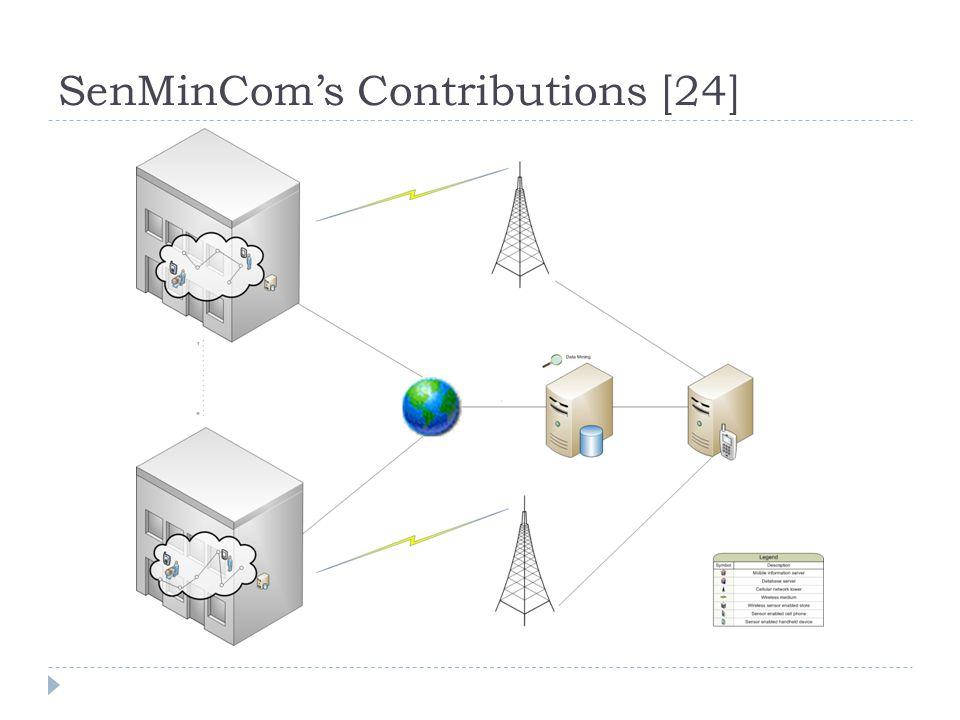 SenMinCom's Contributions [24]