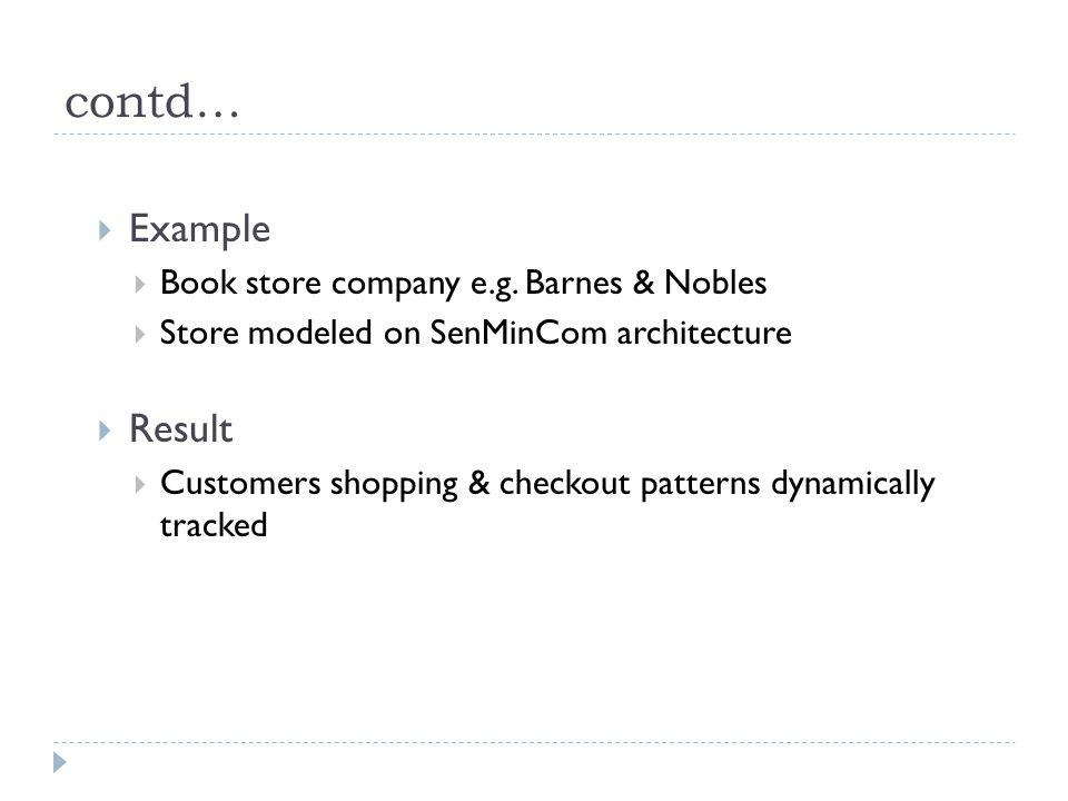 contd…  Example  Book store company e.g.