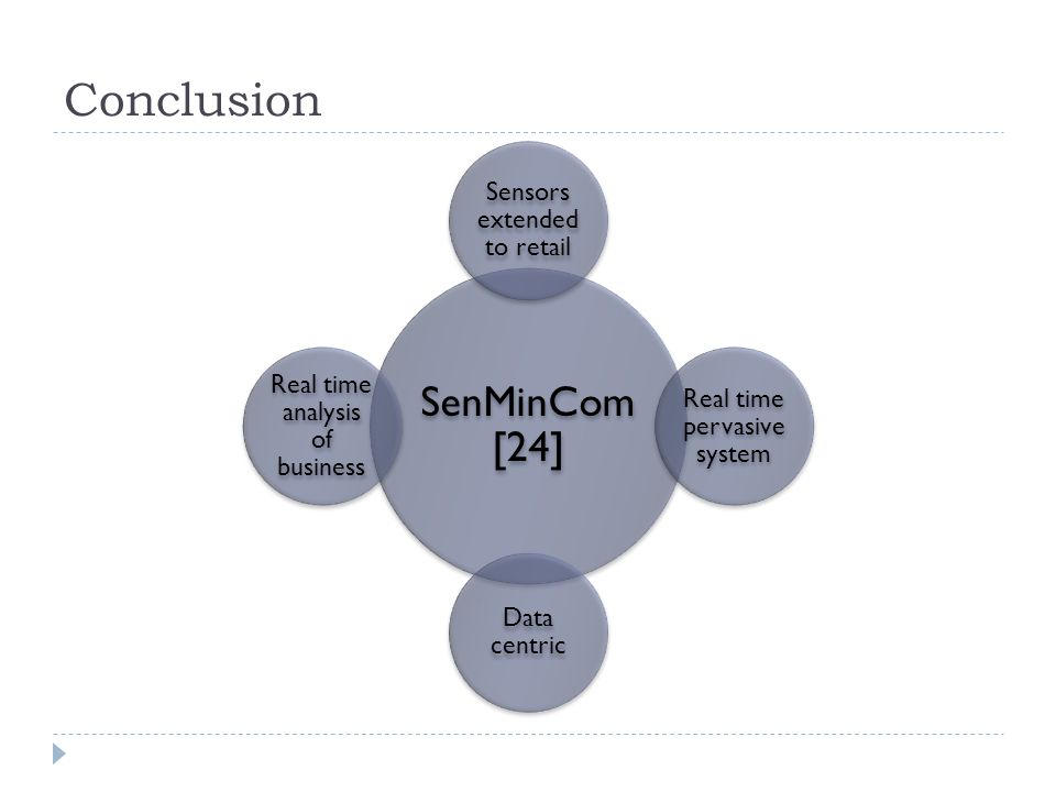 Conclusion SenMinCom [24] Sensors extended to retail Real time pervasive system Data centric Real time analysis of business