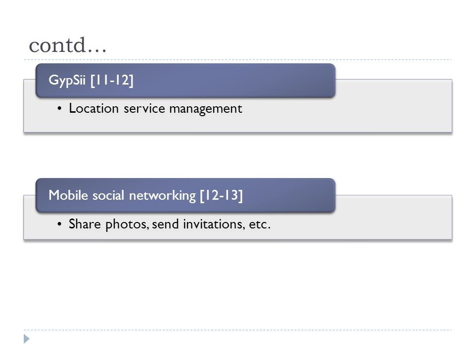 contd… Location service management GypSii [11-12] Share photos, send invitations, etc.