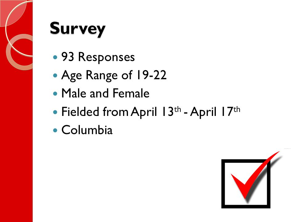 Survey 93 Responses Age Range of 19-22 Male and Female Fielded from April 13 th - April 17 th Columbia