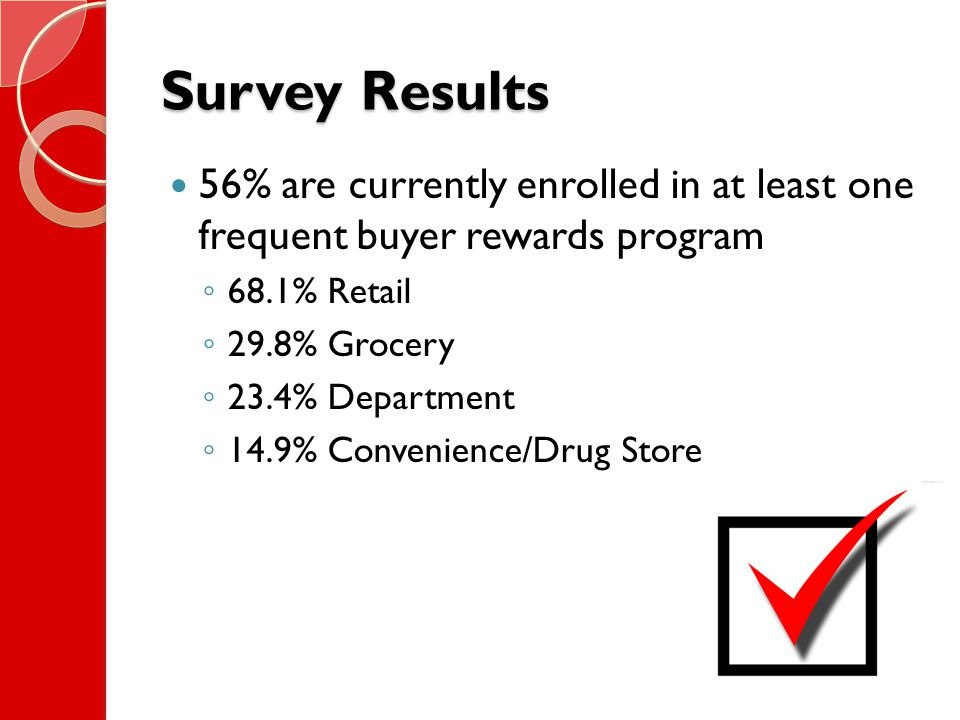 Survey Results 56% are currently enrolled in at least one frequent buyer rewards program ◦ 68.1% Retail ◦ 29.8% Grocery ◦ 23.4% Department ◦ 14.9% Convenience/Drug Store