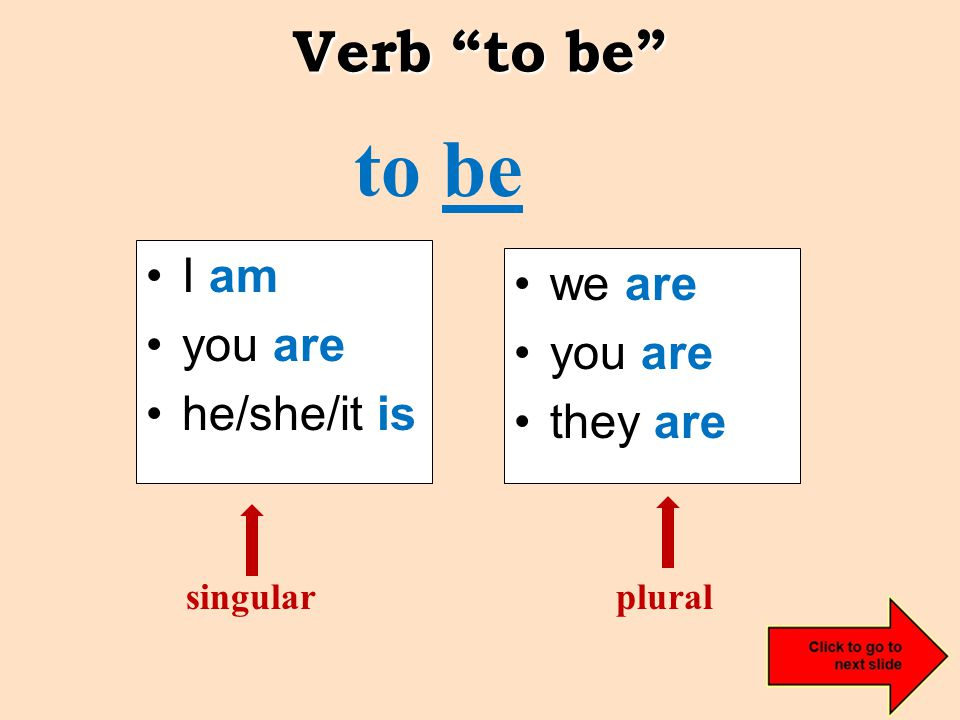 Verb to be to be I am you are he/she/it is we are you are they are singularplural
