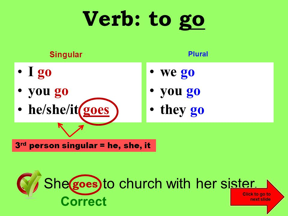 Verb: to go I go you go he/she/it goes we go you go they go 3 rd person singular = he, she, it Singular Plural She go to church with her sister.