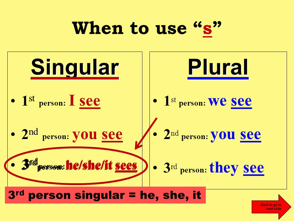When to use s Singular 1 st person: I see 2 nd person: you see 3 rd person: he/she/it seesPlural 1 st person: we see 2 nd person: you see 3 rd person: they see 3 rd person singular = he, she, it 3 rd person: he/she/it sees