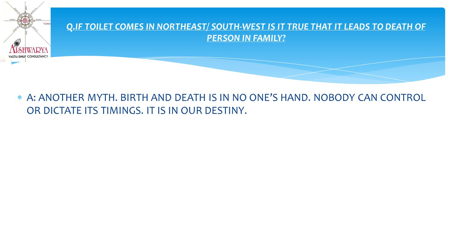  A: ANOTHER MYTH. BIRTH AND DEATH IS IN NO ONE'S HAND.
