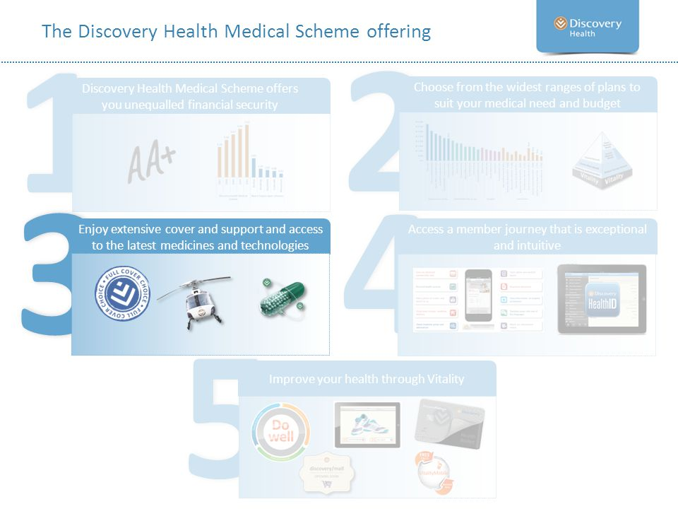 The Discovery Health Medical Scheme offering1 Discovery Health Medical Scheme offers you unequalled financial security 2 Choose from the widest ranges