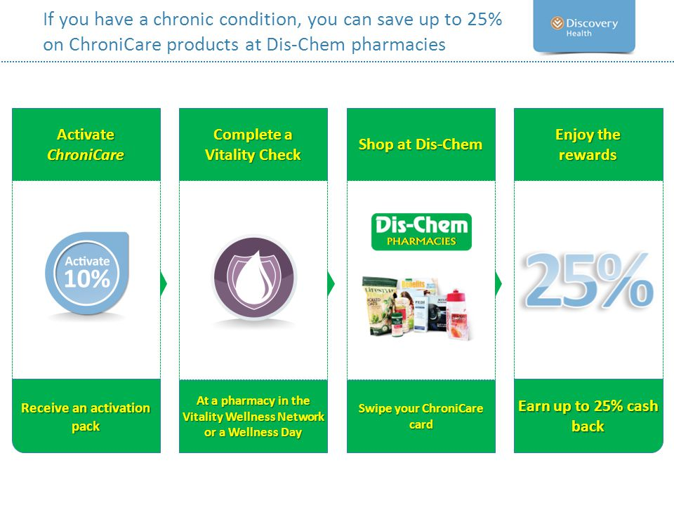 Enjoy the rewards Earn up to 25% cash back Shop at Dis-Chem Swipe your ChroniCare card Complete a Vitality Check At a pharmacy in the Vitality Wellnes