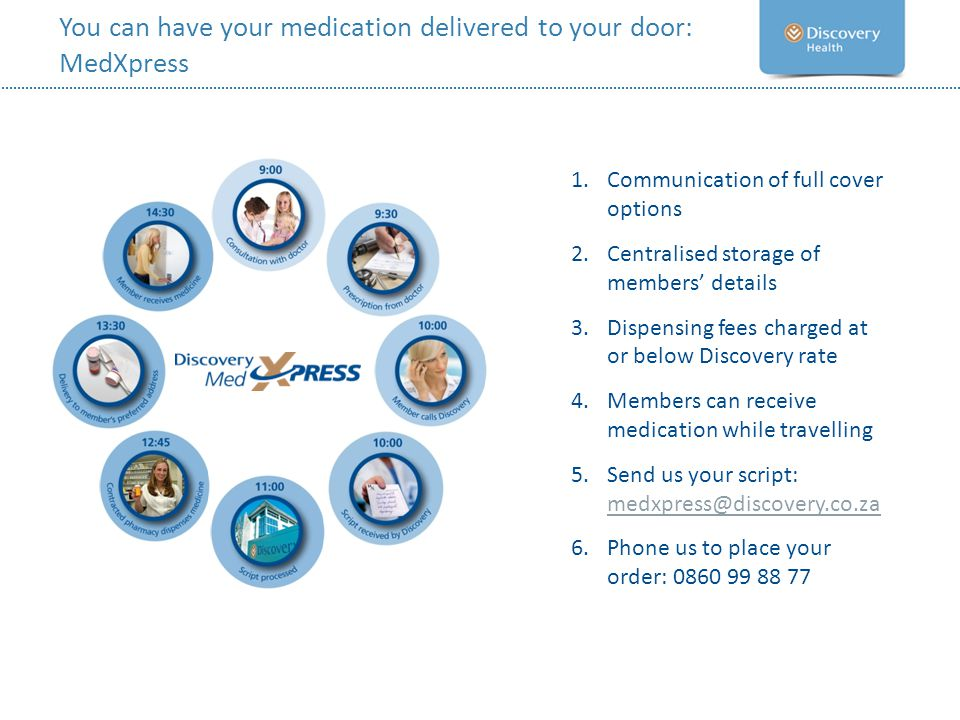 You can have your medication delivered to your door: MedXpress 1.Communication of full cover options 2.Centralised storage of members' details 3.Dispe