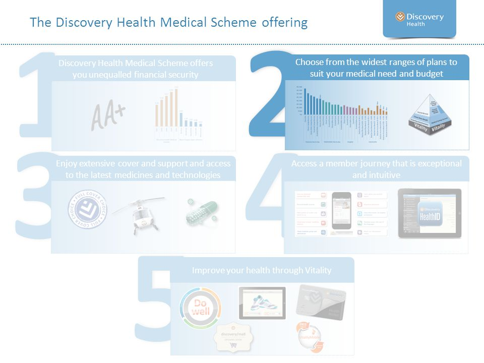 The Discovery Health Medical Scheme offering1 Discovery Health Medical Scheme offers you unequalled financial security 3 Enjoy extensive cover and sup