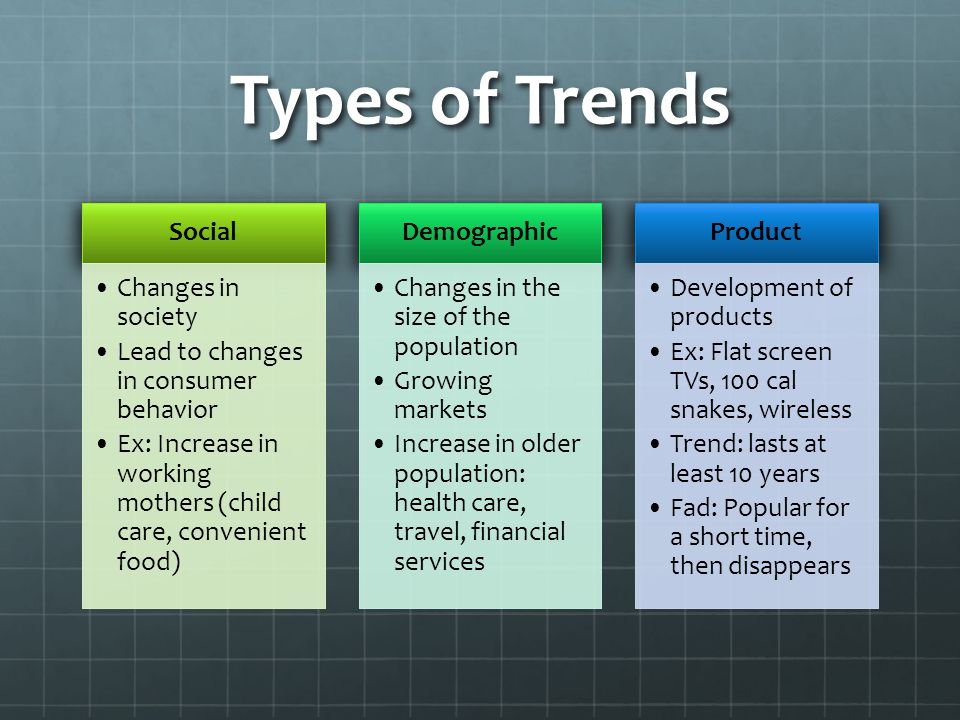 Types of Trends Social Changes in society Lead to changes in consumer behavior Ex: Increase in working mothers (child care, convenient food) Demograph