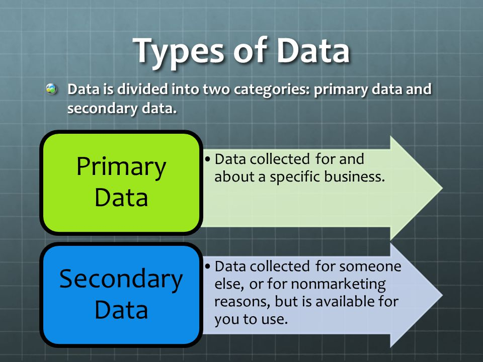 Types of Data Data is divided into two categories: primary data and secondary data. Data collected for and about a specific business. Primary Data Dat