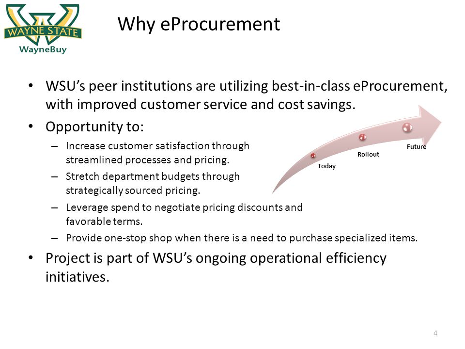 WSU's peer institutions are utilizing best-in-class eProcurement, with improved customer service and cost savings.