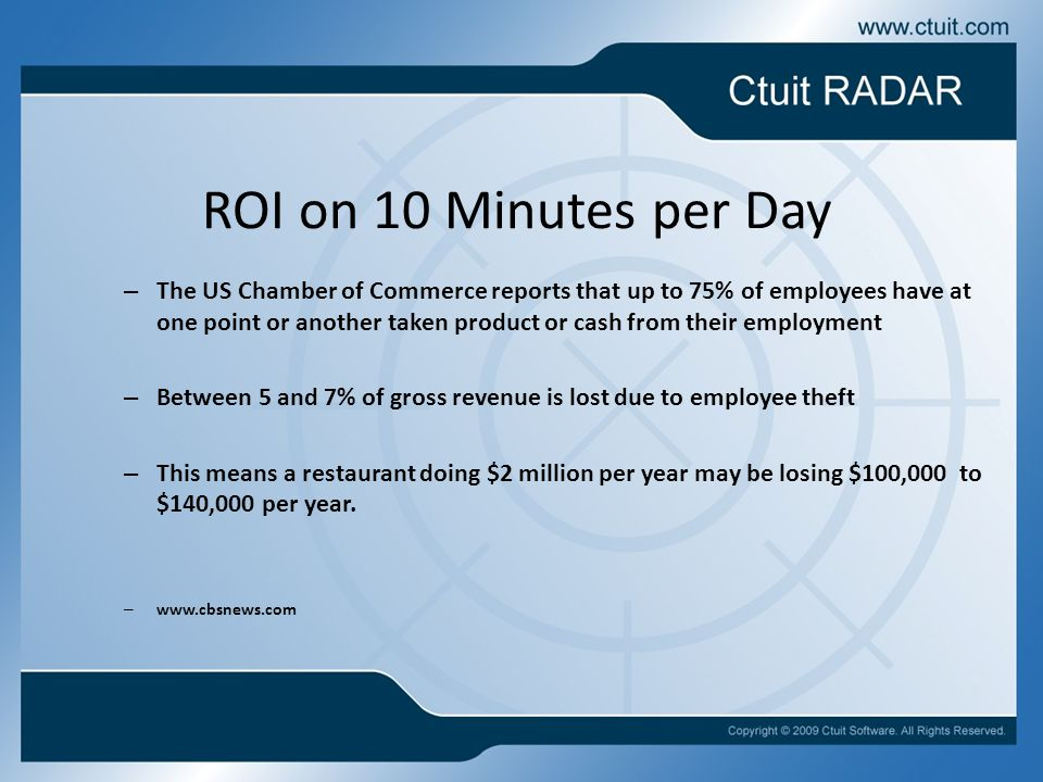 ROI on 10 Minutes per Day – The US Chamber of Commerce reports that up to 75% of employees have at one point or another taken product or cash from their employment – Between 5 and 7% of gross revenue is lost due to employee theft – This means a restaurant doing $2 million per year may be losing $100,000 to $140,000 per year.