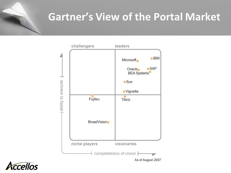 Gartner's View of the Portal Market