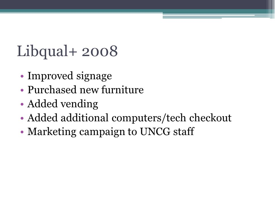 Libqual+ 2008 Improved signage Purchased new furniture Added vending Added additional computers/tech checkout Marketing campaign to UNCG staff
