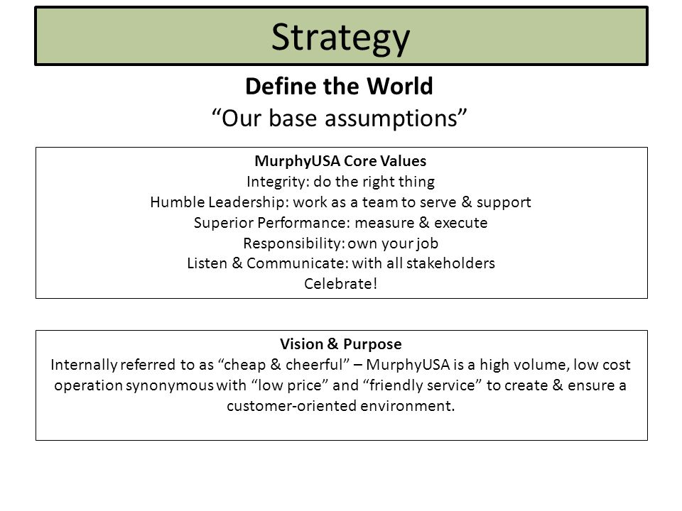Strategy Define the World Our base assumptions MurphyUSA Core Values Integrity: do the right thing Humble Leadership: work as a team to serve & support Superior Performance: measure & execute Responsibility: own your job Listen & Communicate: with all stakeholders Celebrate.