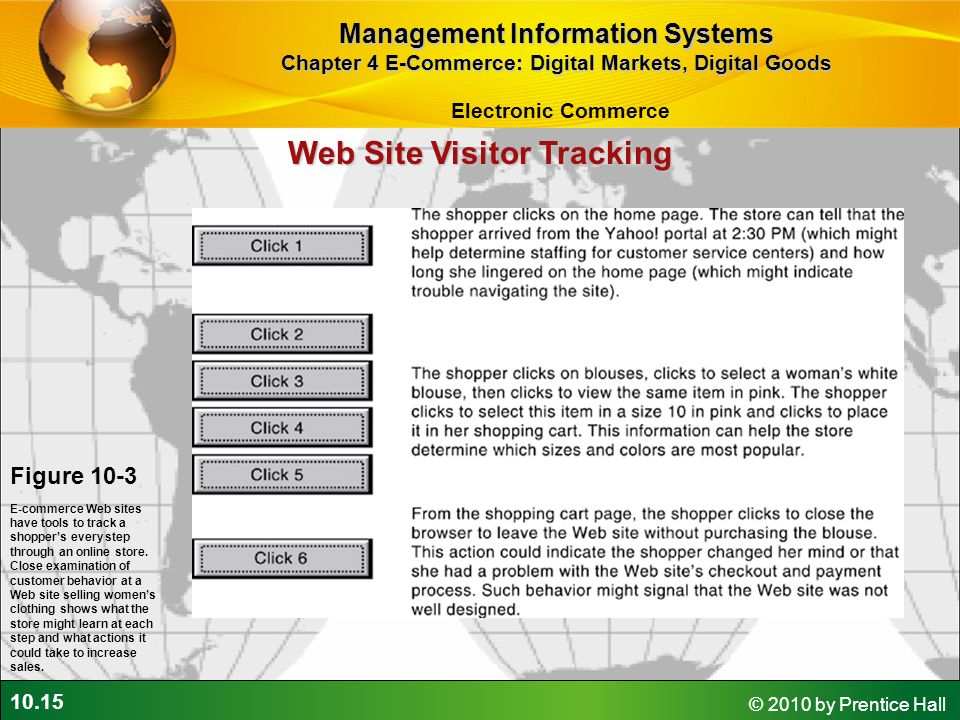10.15 © 2010 by Prentice Hall Figure 10-3 E-commerce Web sites have tools to track a shopper's every step through an online store. Close examination o
