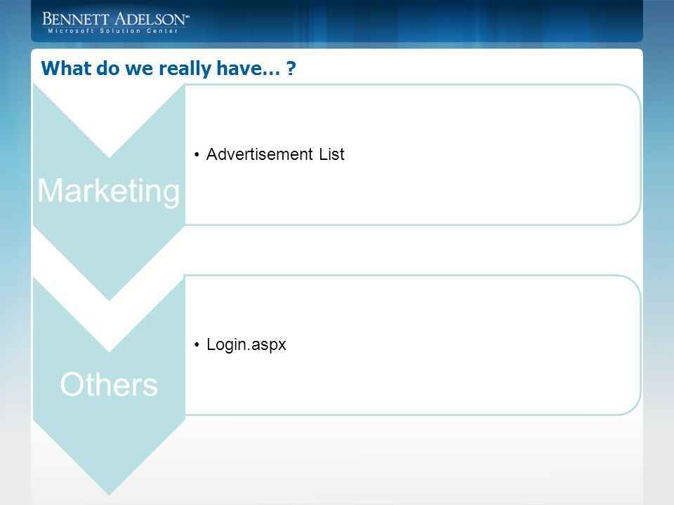 What do we really have… Marketing Advertisement List Others Login.aspx