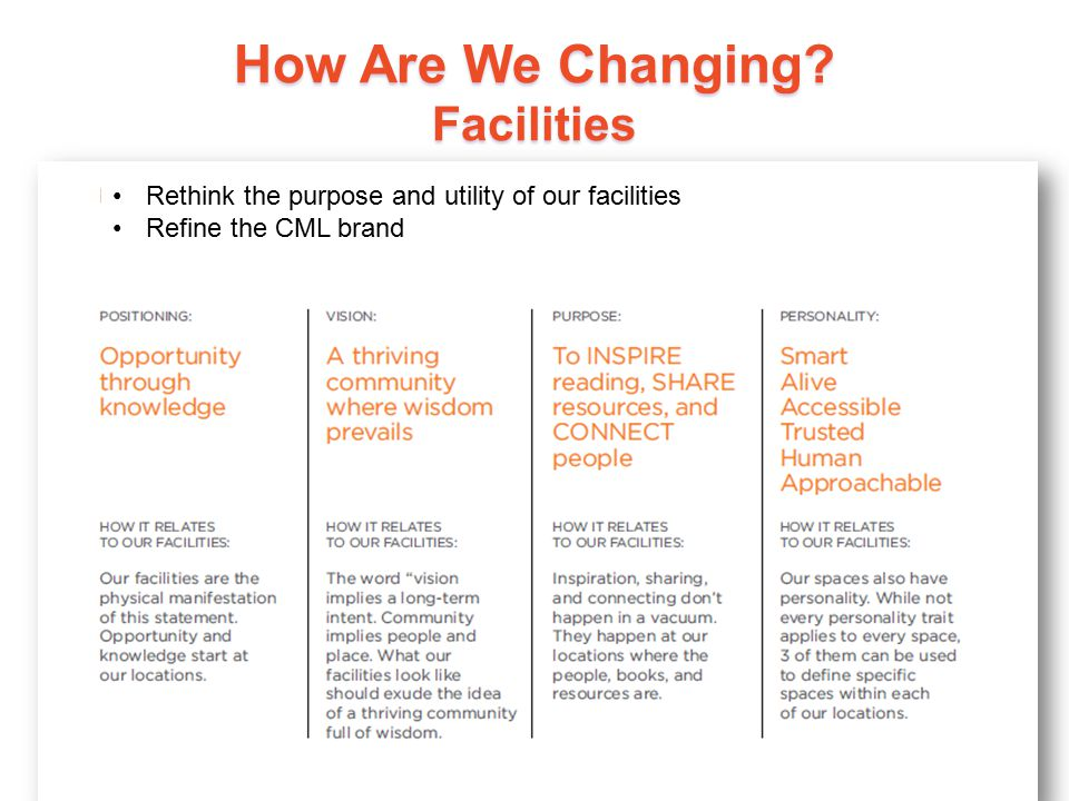 How Are We Changing? Facilities 18 Rethink the purpose and utility of our facilities Refine the CML brand