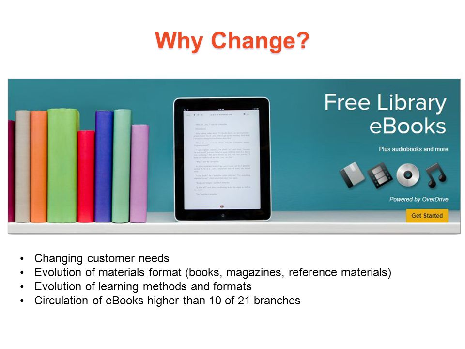 Why Change? 9 Changing customer needs Evolution of materials format (books, magazines, reference materials) Evolution of learning methods and formats
