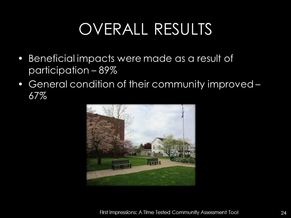 OVERALL RESULTS Beneficial impacts were made as a result of participation – 89% General condition of their community improved – 67% First Impressions:
