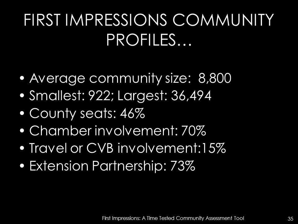 FIRST IMPRESSIONS COMMUNITY PROFILES… Average community size: 8,800 Smallest: 922; Largest: 36,494 County seats: 46% Chamber involvement: 70% Travel or CVB involvement:15% Extension Partnership: 73% First Impressions: A Time Tested Community Assessment Tool 35