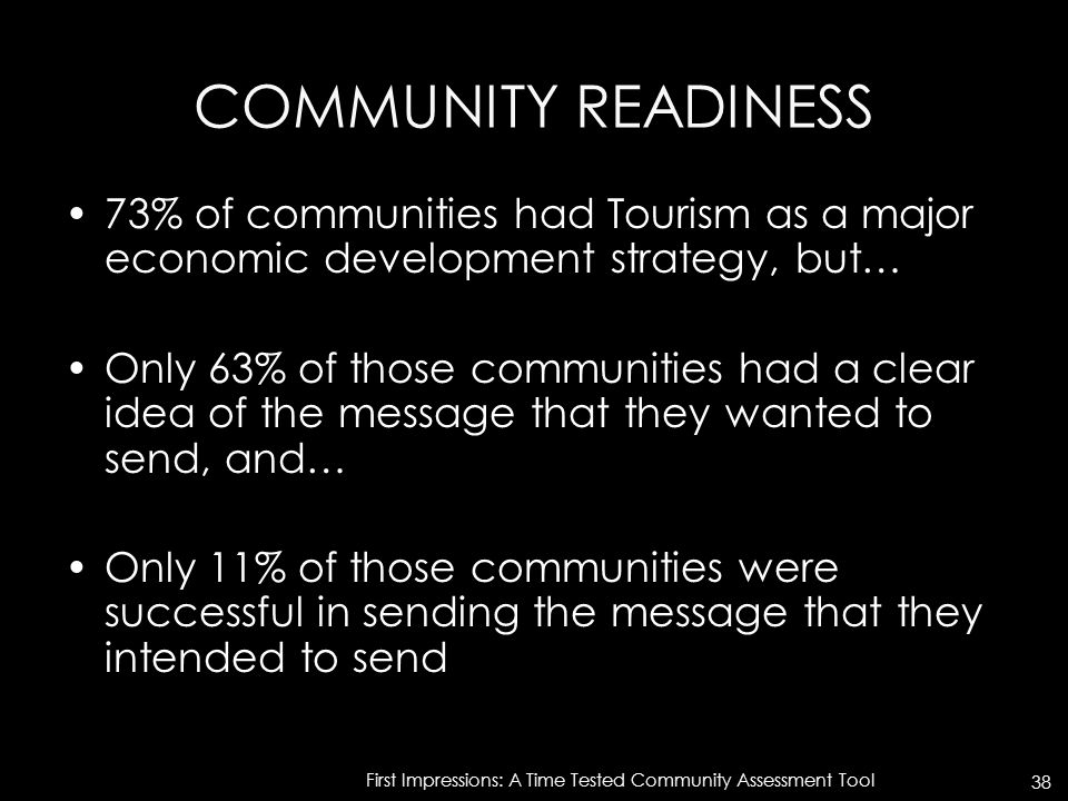 COMMUNITY READINESS 73% of communities had Tourism as a major economic development strategy, but… Only 63% of those communities had a clear idea of th
