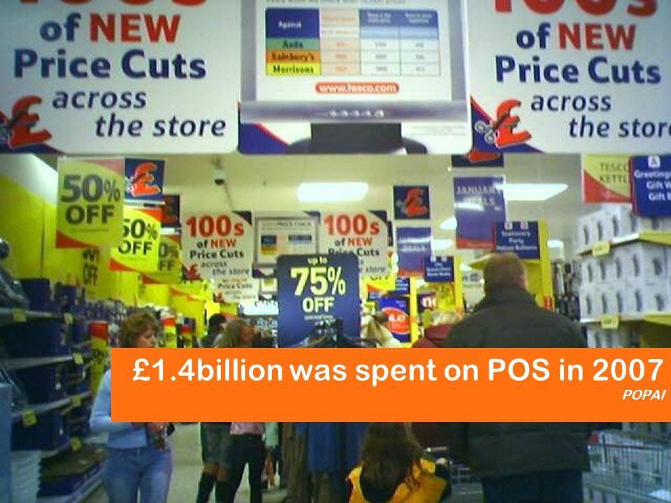 £1.4billion was spent on POS in 2007 POPAI