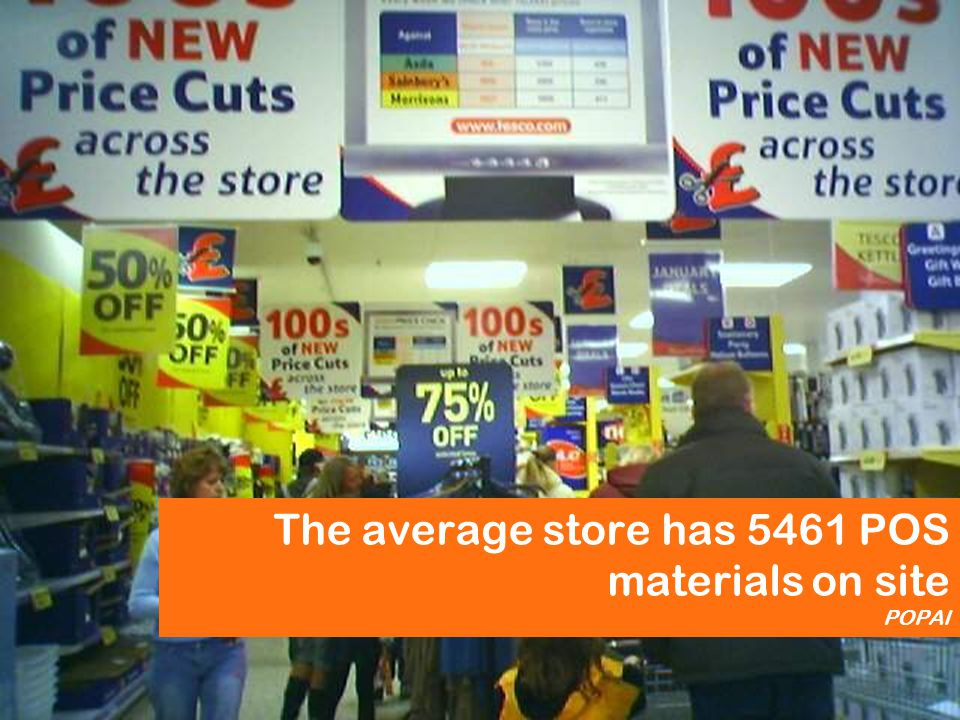 The average store has 5461 POS materials on site POPAI