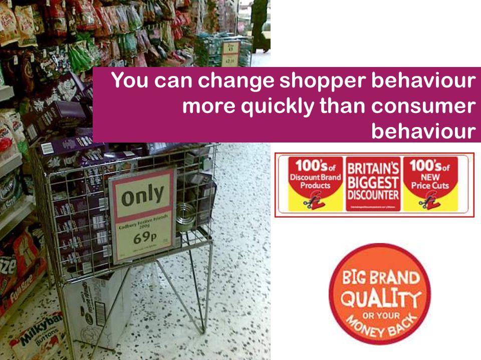 You can change shopper behaviour more quickly than consumer behaviour