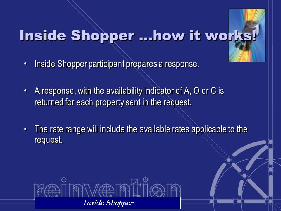 Inside Shopper …how it works! Inside Shopper participant prepares a response. A response, with the availability indicator of A, O or C is returned for