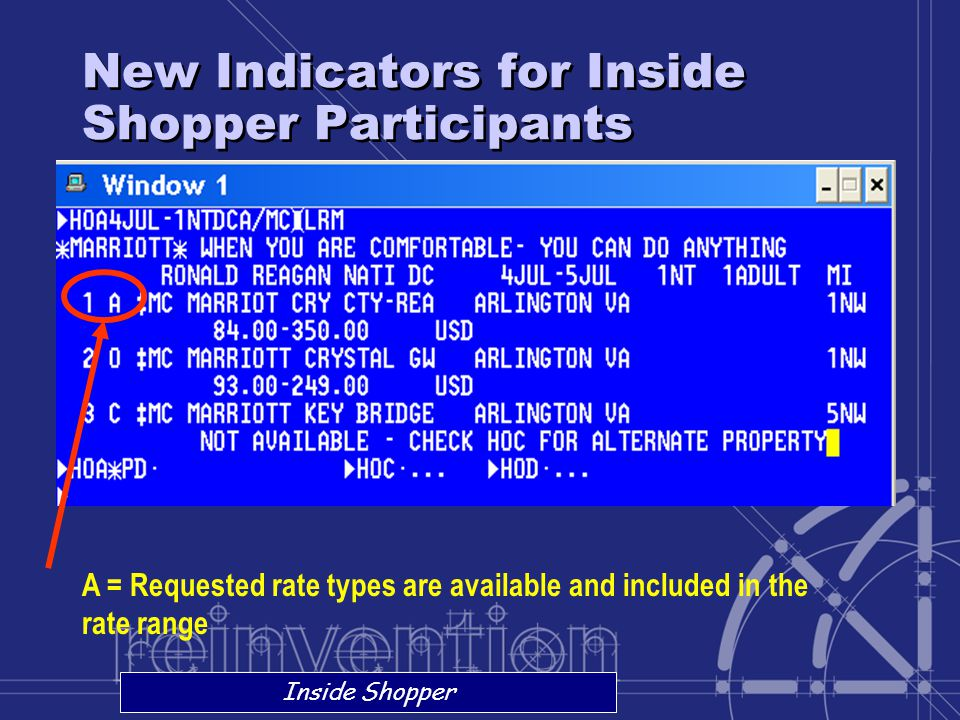 New Indicators for Inside Shopper Participants Inside Shopper A = Requested rate types are available and included in the rate range