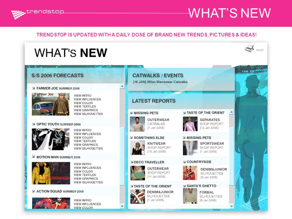 WHAT'S NEW TRENDSTOP IS UPDATED WITH A DAILY DOSE OF BRAND NEW TRENDS, PICTURES & IDEAS!