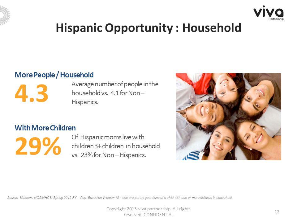 Hispanic Opportunity : Household 12 Copyright 2013 viva partnership.