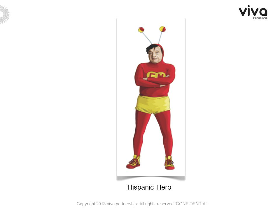 Hispanic Hero Copyright 2013 viva partnership. All rights reserved. CONFIDENTIAL