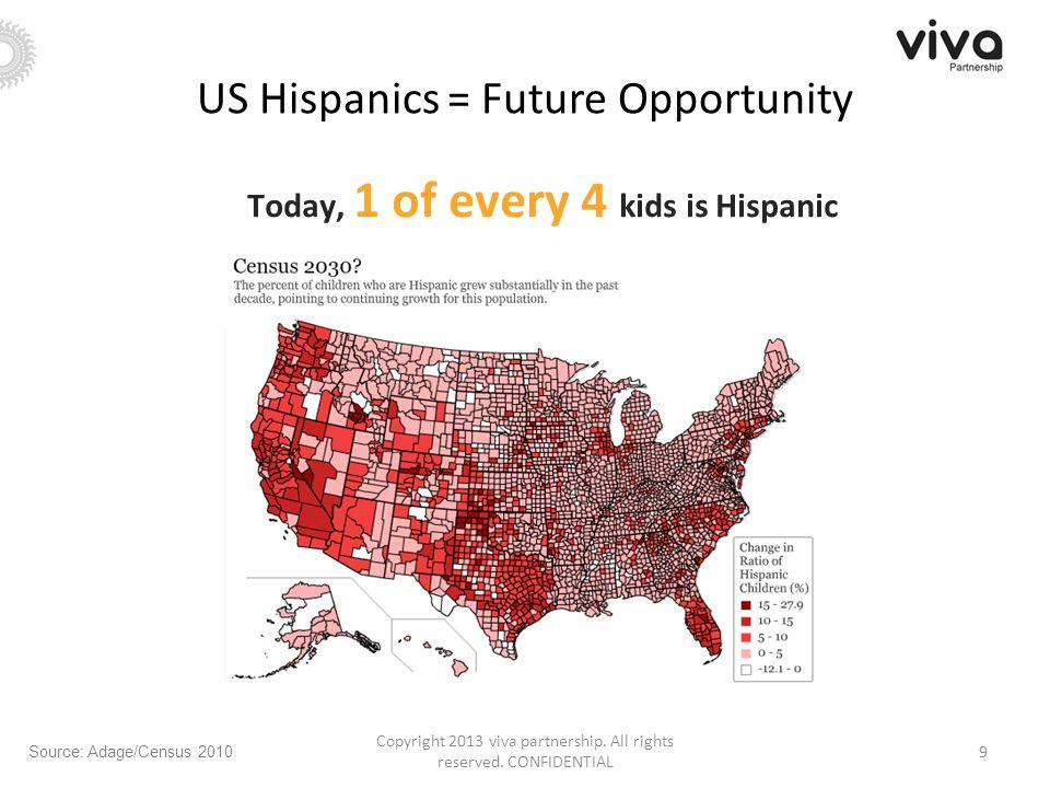 US Hispanics = Future Opportunity Today, 1 of every 4 kids is Hispanic 9 Copyright 2013 viva partnership.