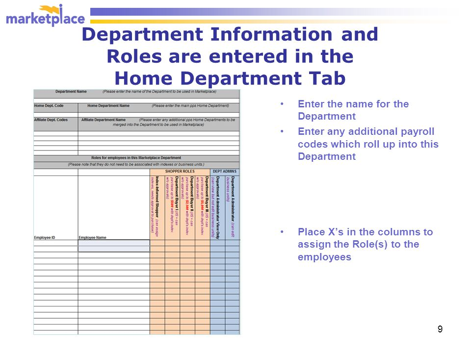 Department Information and Roles are entered in the Home Department Tab 9 Enter the name for the Department Enter any additional payroll codes which roll up into this Department Place X's in the columns to assign the Role(s) to the employees