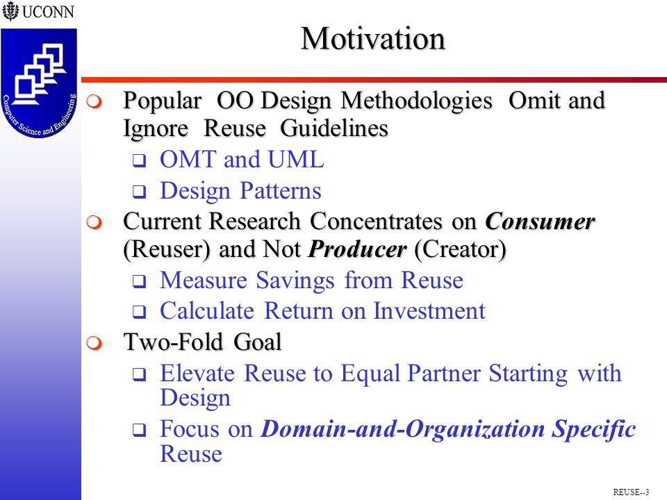 REUSE--4 Motivation Why Software Reuse.