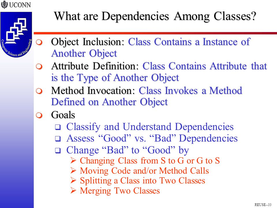 REUSE--33 What are Dependencies Among Classes.
