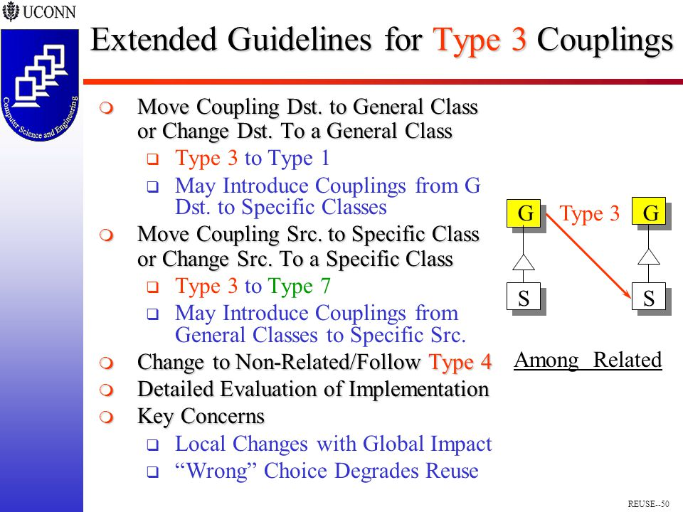 REUSE--50 Extended Guidelines for Type 3 Couplings  Move Coupling Dst.