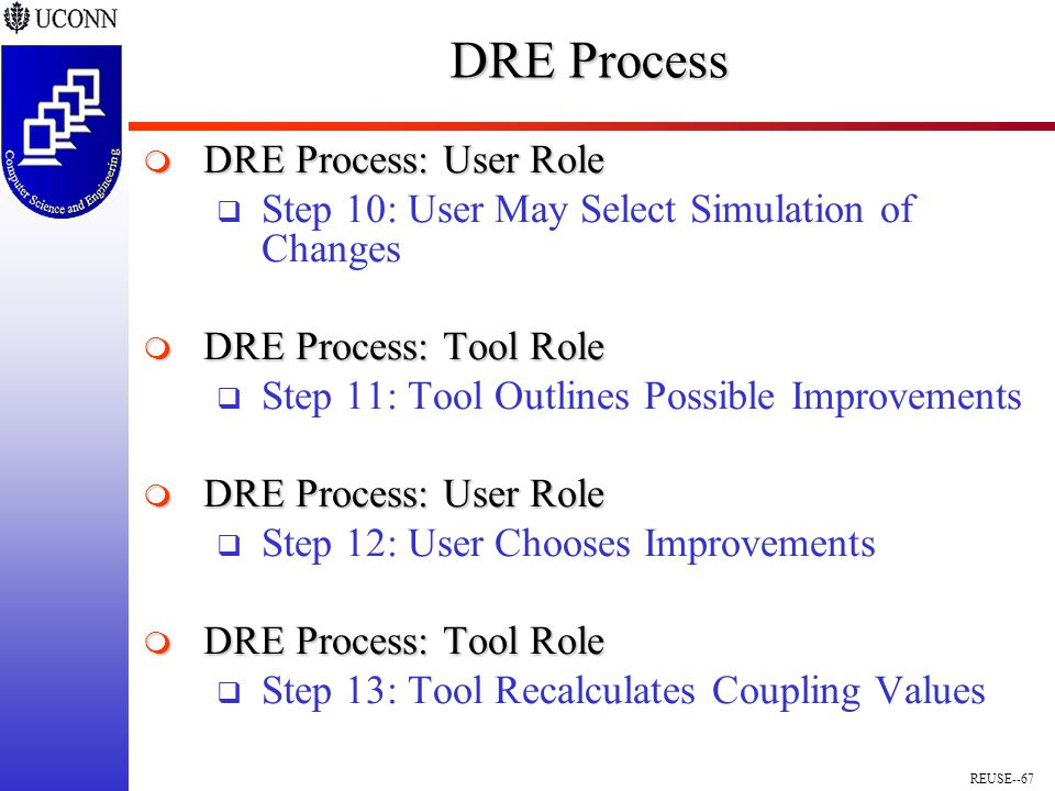 REUSE--67 DRE Process  DRE Process: User Role  Step 10: User May Select Simulation of Changes  DRE Process: Tool Role  Step 11: Tool Outlines Possible Improvements  DRE Process: User Role  Step 12: User Chooses Improvements  DRE Process: Tool Role  Step 13: Tool Recalculates Coupling Values