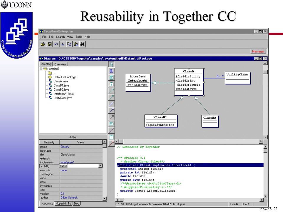 REUSE--75 Reusability in Together CC