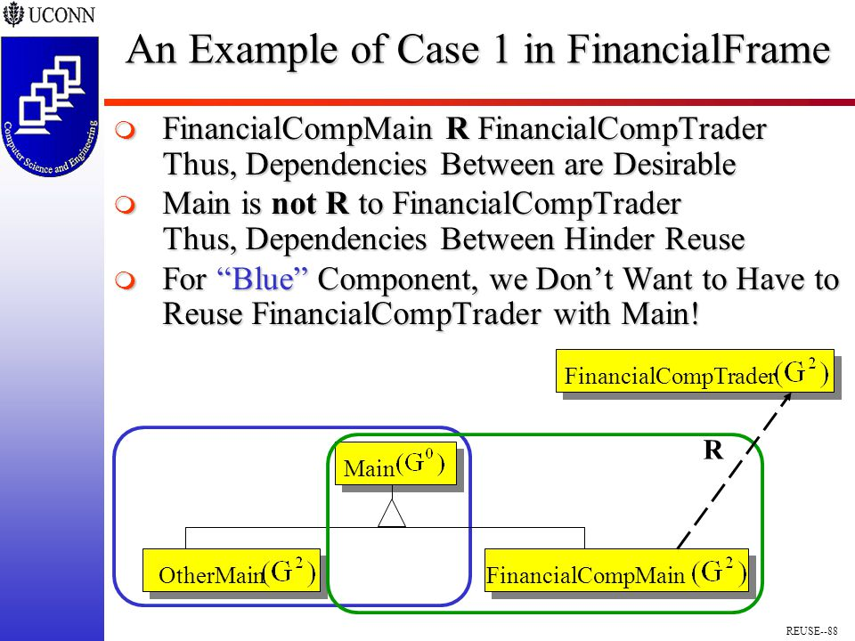 REUSE--88 An Example of Case 1 in FinancialFrame  FinancialCompMain R FinancialCompTrader Thus, Dependencies Between are Desirable  Main is not R to FinancialCompTrader Thus, Dependencies Between Hinder Reuse  For Blue Component, we Don't Want to Have to Reuse FinancialCompTrader with Main.