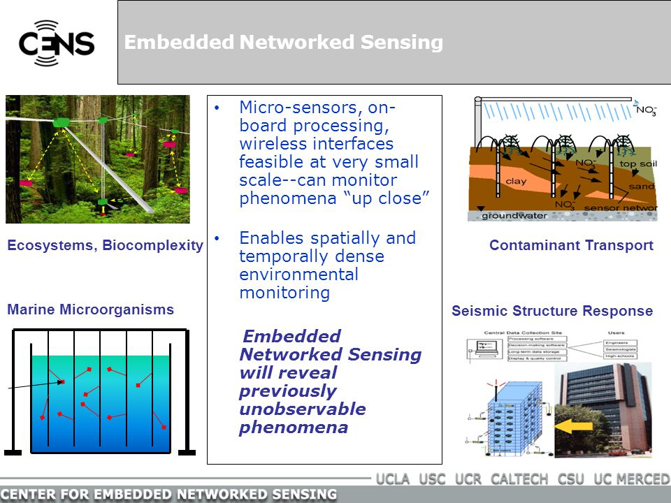 Embedded Networked Sensing Micro-sensors, on- board processing, wireless interfaces feasible at very small scale--can monitor phenomena up close Enables spatially and temporally dense environmental monitoring Embedded Networked Sensing will reveal previously unobservable phenomena Contaminant TransportEcosystems, Biocomplexity Marine Microorganisms Seismic Structure Response