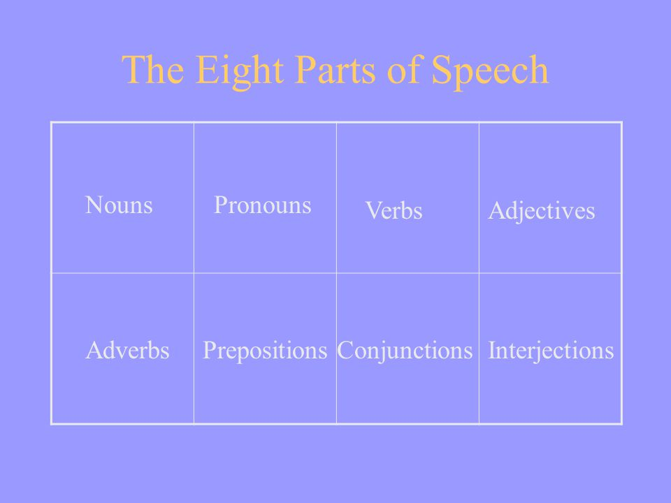 Parts of Speech Review Kari Brooks 6 th Language Arts