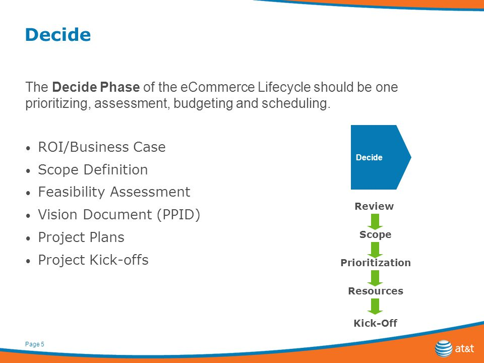 Page 6 Define The Define Phase of the eCommerce Lifecycle involves high level definition of overall direction and focus of the project.