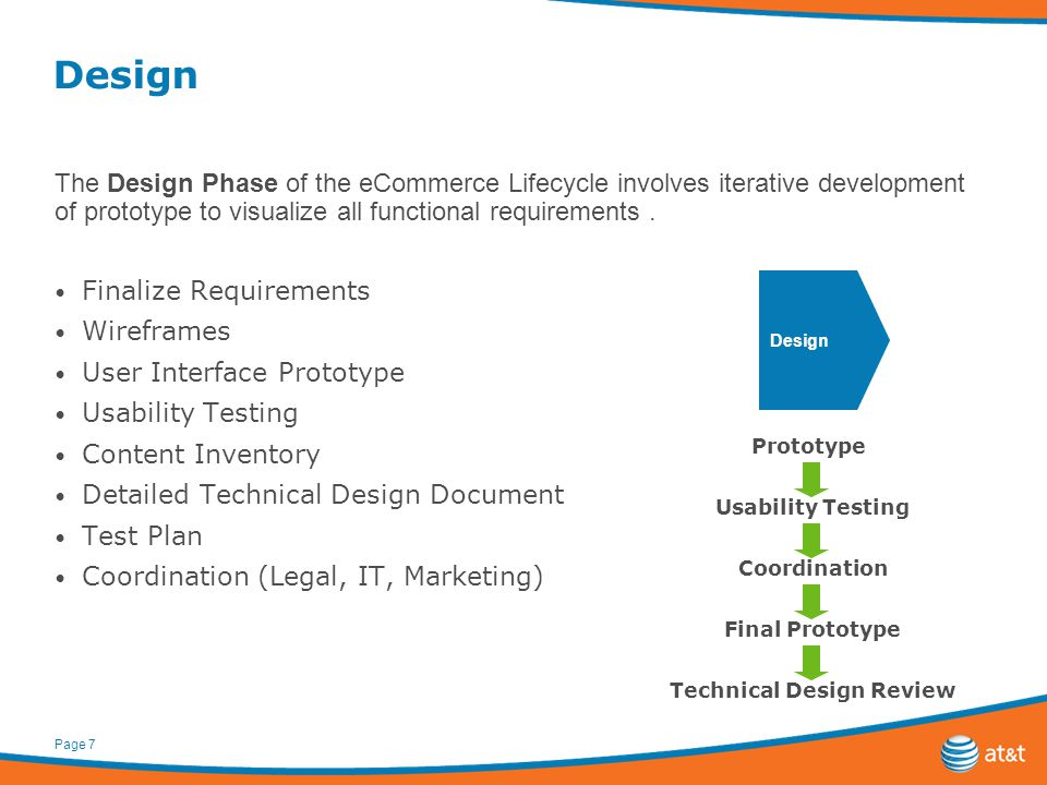Page 8 Develop The Develop Phase of the eCommerce Lifecycle is when all the requirements come to life in a real application.